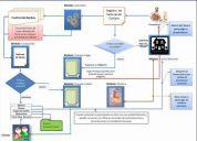 Sistema de contabilidad e inventarios