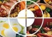 Curso:    seguridad alimentaria para negocios