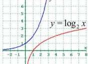 Clases fáciles y practicas de matemáticas,física y otras aplicaciones mas domicilio con politecni