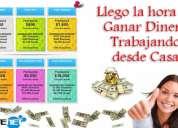 Teletrabajo: ingresos fijos semanales con tu franquicia de publicidad online
